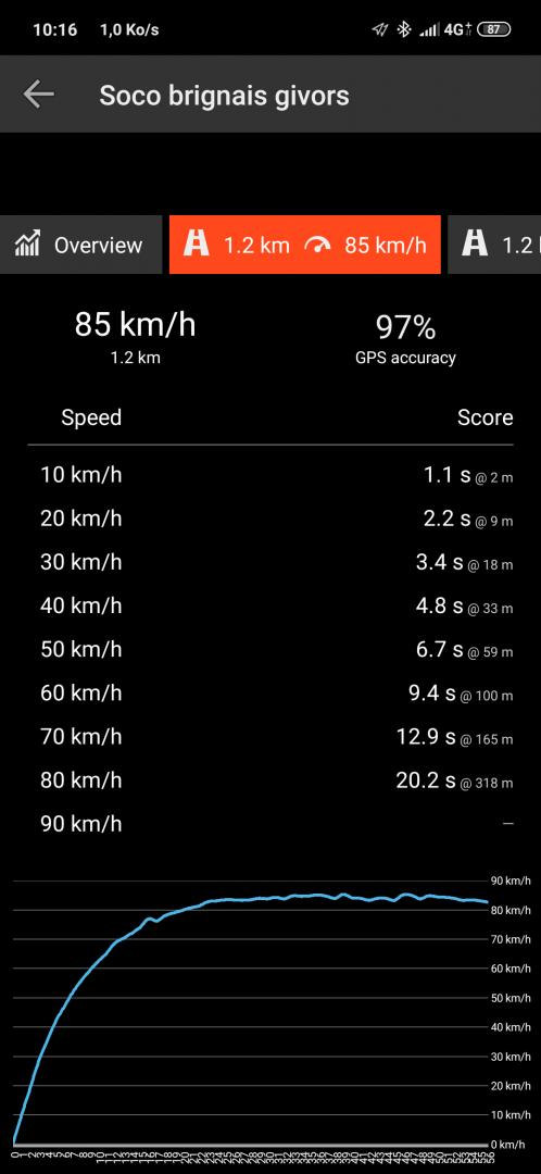 Screenshot_2019-07-26-10-16-49-435_com.milejko.dragracer
