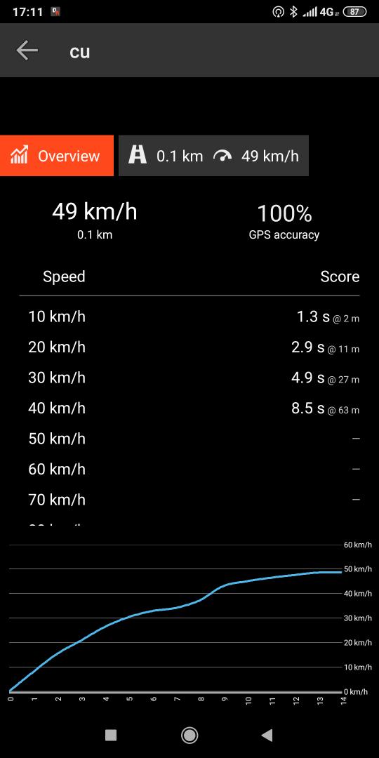 Screenshot_2019-09-12-17-11-26-712_com.milejko.dragracer